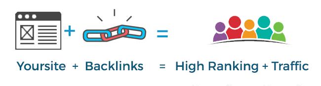 جادوی banklink