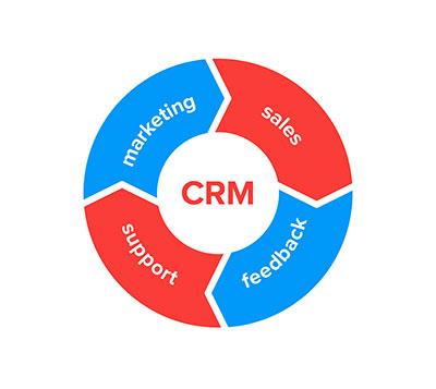 مراحل-CRM