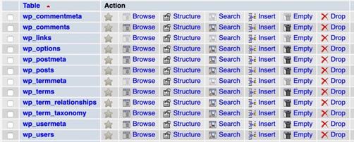 پایگاه-داده-وردپرس